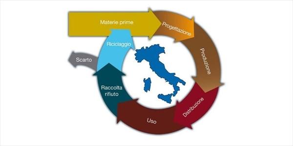 Vincenzo Cimini -  Economia circolare, Italia prima in classifica ma molto resta ancora da fare